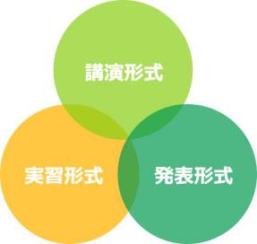 ガイドライン研修会